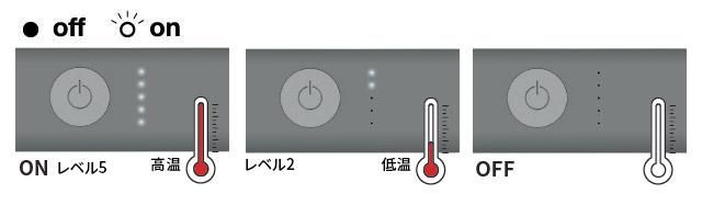 <b> 電源操作・温度調節はワンタッチで簡単操作 </b>